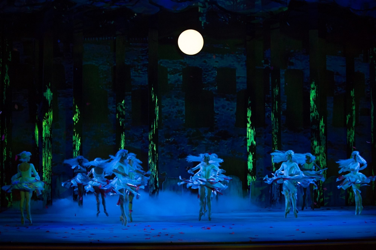 Taylor  Led Ellipsoidals In Ballet And Dance
